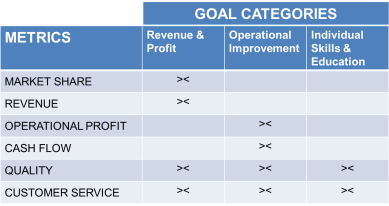 6 Key Metrics Table
